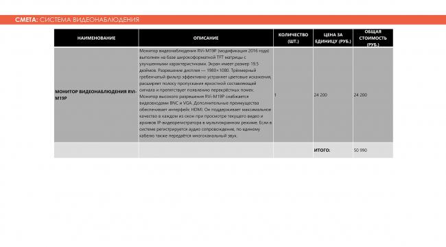 Смета: система видеонаблюдения. Adaptive Integrated Module, проект. Изображение предоставлено авторами проекта