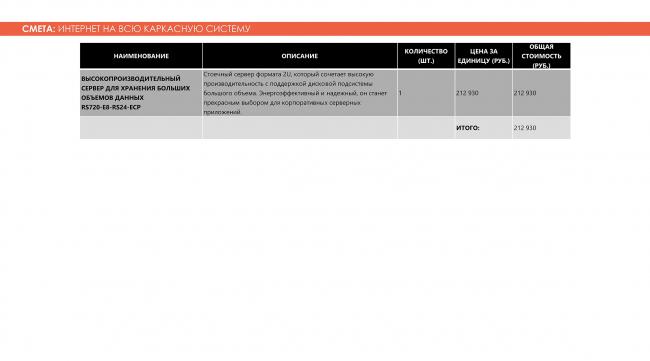 Смета: интернет на всю каркасную систему. Adaptive Integrated Module, проект. Изображение предоставлено авторами проекта