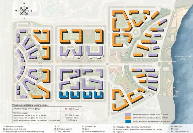 Схема зонирования, типология жилого фонда © Архстройдизайн АСД