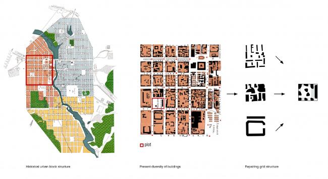 """Forum-City"" housing complex © LEVS architecten"