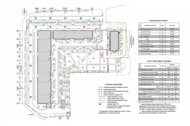 ЖК «Олимп». Схема генерального плана © sp architects