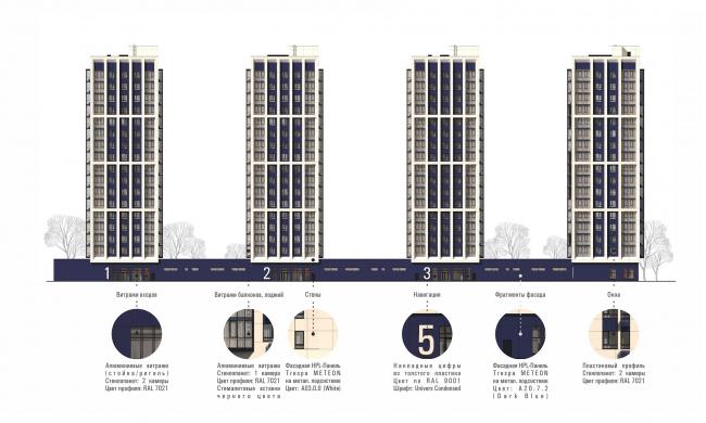 ЖК «Олимп». Фасад 1-14 © sp architects