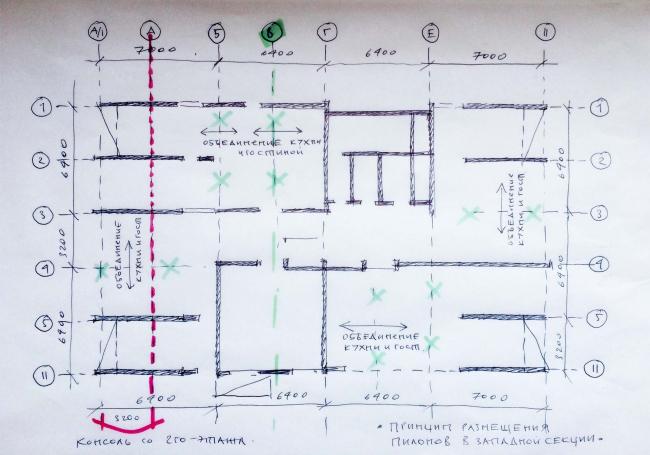 ЖК «Олимп». Эскиз. Принцип размещения пилонов в жилой секции © sp architect