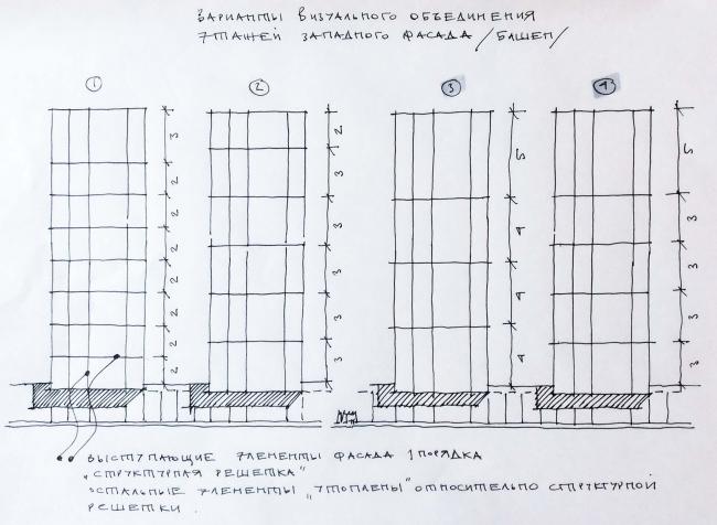 ЖК «Олимп». Эскиз. Варианты визуального объединения этажей © sp architects