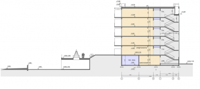 The project of an apratment hotel in Gelendzhik. Section 2-2 © Ginsburg Architects