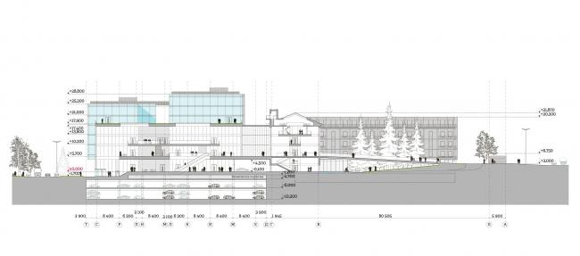 Многофункциональный комплекс «Ёлки-парк». Схема разреза 1-1 © Четвертое измерение