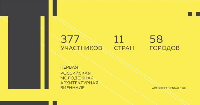 Изображение предоставлено агентством стратегического развития «ЦЕНТР»