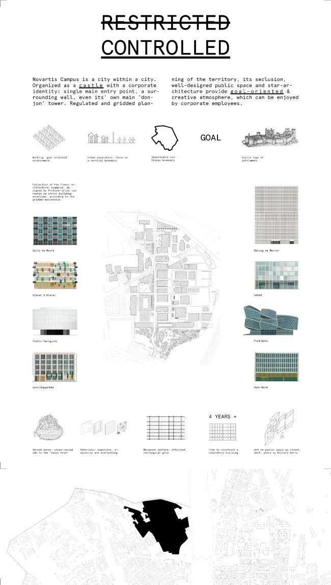 Исследование городской территории, которую занимает кампус корпорации Novartis © бюро «КОСМОС»