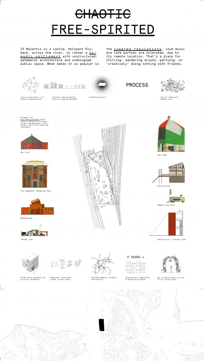 Исследование потенциала городского прибрежного района © бюро «КОСМОС»