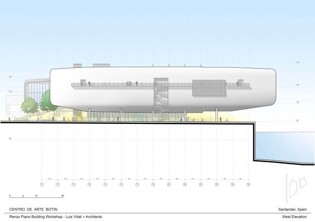 Центр Botín © Renzo Piano Building Workshop