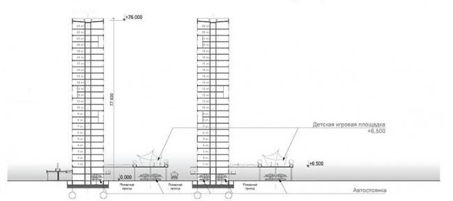 """Жилой комплекс на ул. Пластунской. Разрез © """"Архипроект"""""""