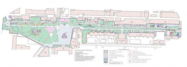 Реконструкция пешеходной зоны по ул. Навагинской в Сочи. Схема генерального плана © Грандстрой