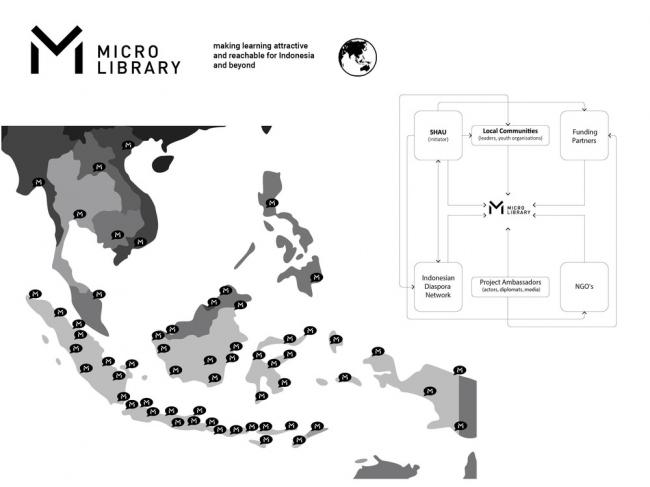 Программа по созданию сети библиотек в Индонезии  © Shau