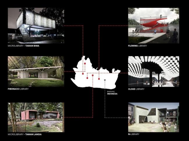 Проекты, представленные в рамках программы по созданию сети библиотек в Индонезии © Shau