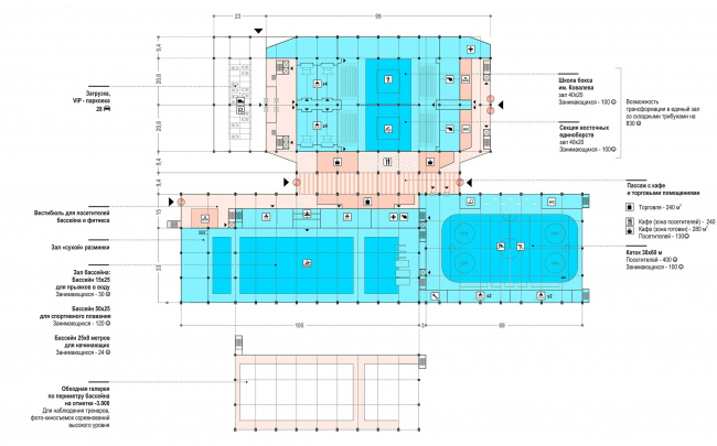 РМК арена. Первый этаж на отметке 0,000