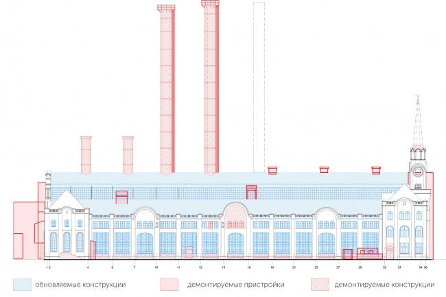Схема демонтируемых и обновляемых конструкций фасада ©  Renzo Piano Building Workshop