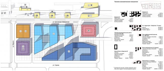 Квартал на набережной Иркутска © Архитектурное Бюро ОСА