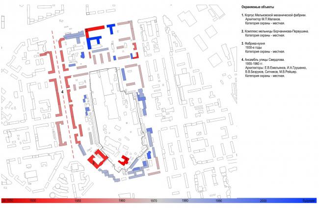 Мельковские кварталы. Архитектурные характеристики застройки. Возрастная структура квартала © Архитектурное Бюро ОСА