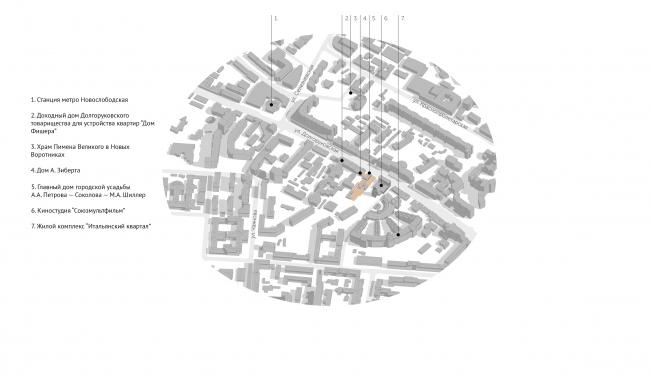 Памятники и доминанты района © Проектное бюро АПЕКС