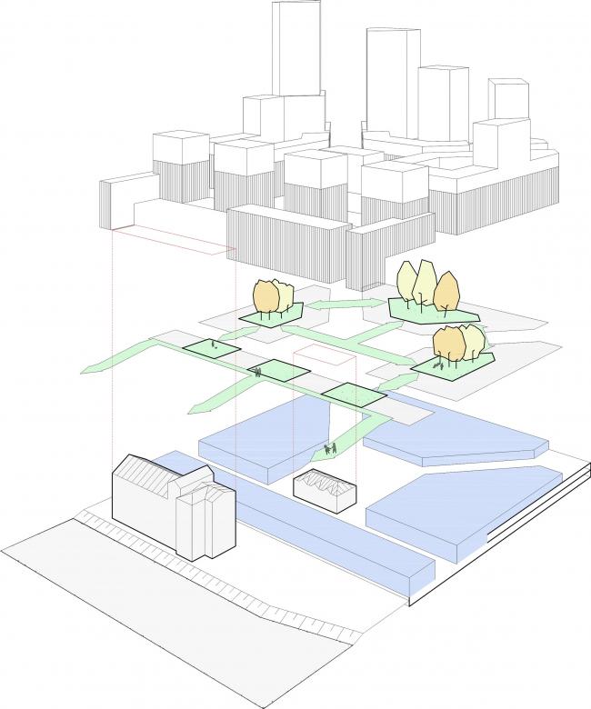 Симановские кварталы © Архитектурное Бюро ОСА