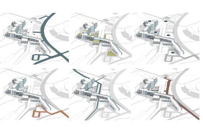 Диплом II степени. Алина Клитина. Дипломный проект «Горнолыжный рекреационно-спортивный комплекс в г. Южно-Сахалинск». Схемы движения по комплексу.