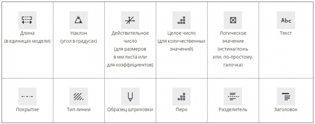 Таблица 1. Типы данных