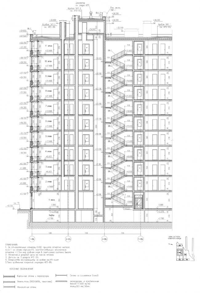 ЖК «Царская столица». 4 очередь. Корпус 8Б, разрезы 3-3 © Евгений Герасимов и партнеры