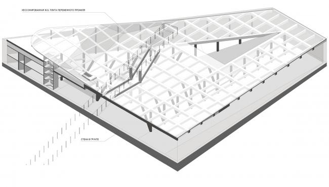 ЖК с подземной автостоянкой на Краснопресненской набережной. Подземные теннисные корты. Схема конструкции 1 © Сергей Скуратов ARCHITECTS