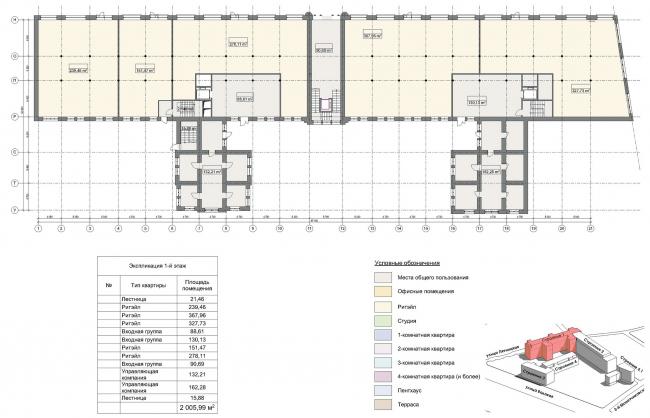 Конкурсный проект реновации первой образцовой типографии. Корпус 1. План 1 этажа © Архитектурная мастерская «Группа АБВ»