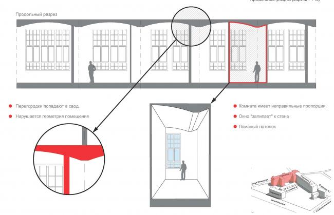 Конкурсный проект реновации первой образцовой типографии. Корпус 1. Продольный разрез © Архитектурная мастерская «Группа АБВ»