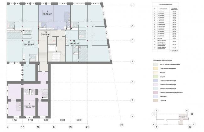 Конкурсный проект реновации первой образцовой типографии. Корпус 1. План 3 секции © Архитектурная мастерская «Группа АБВ»