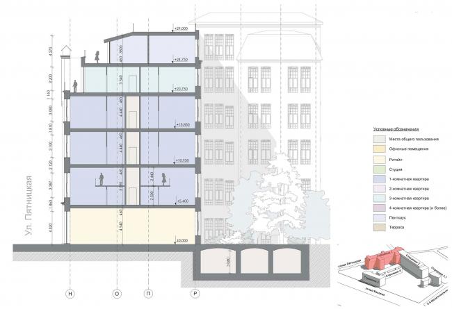 Конкурсный проект реновации первой образцовой типографии. Корпус 1. Разрез © Архитектурная мастерская «Группа АБВ»