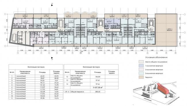 Конкурсный проект реновации первой образцовой типографии. Корпус 2. План 6 этажа (пентхаус) © Архитектурная мастерская «Группа АБВ»
