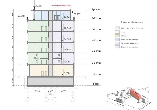 Конкурсный проект реновации первой образцовой типографии. Корпус 2. Разрез 1-1 © Архитектурная мастерская «Группа АБВ»