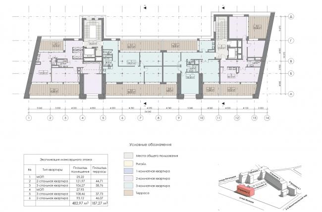 Конкурсный проект реновации первой образцовой типографии. Корпус 3. План мансардного этажа © Архитектурная мастерская «Группа АБВ»