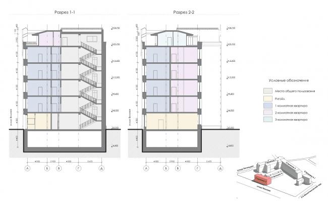 Конкурсный проект реновации первой образцовой типографии. Корпус 3. Разрезы © Архитектурная мастерская «Группа АБВ»