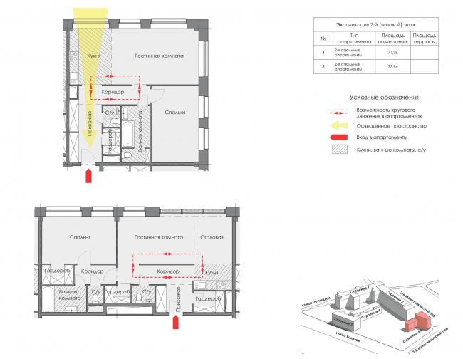 Конкурсный проект реновации первой образцовой типографии. Корпус 6. Пример 2-комнатных апартаментов © Архитектурная мастерская «Группа АБВ»