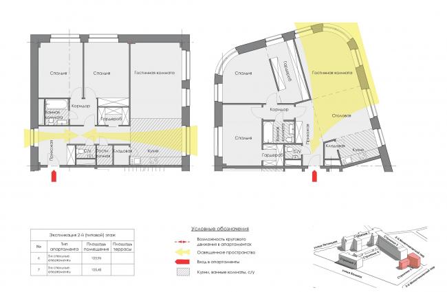 Конкурсный проект реновации первой образцовой типографии. Корпус 6. Пример 3-комнатных апартаментов © Архитектурная мастерская «Группа АБВ»