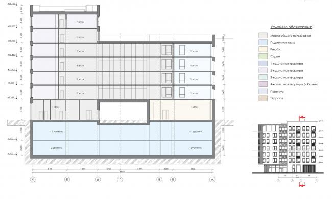 Конкурсный проект реновации первой образцовой типографии. Корпус 6. Разрез 1-1 © Архитектурная мастерская «Группа АБВ»