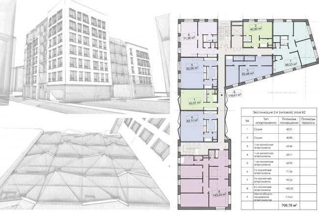 Конкурсный проект реновации первой образцовой типографии. Корпус 6. Вариант 2. Фасады. План типового этажа © Архитектурная мастерская «Группа АБВ»