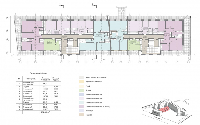 Contest project of renovating the First Exemplary Printing Works. Building 4. Plan of the 5th floor © ABV Group