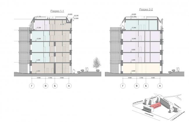 Конкурсный проект реновации первой образцовой типографии. Корпус 4. Размеры 1-1, 2-2 © Архитектурная мастерская «Группа АБВ»