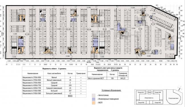 Многофункциональный комплекс с апартаментами и спортивной волейбольной ареной. План -3 уровня парковки © Архитектурная мастерская «Группа АБВ»
