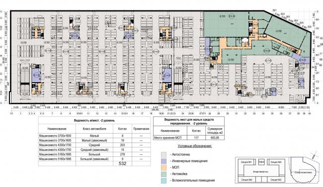 Многофункциональный комплекс с апартаментами и спортивной волейбольной ареной. План -2 уровня парковки © Архитектурная мастерская «Группа АБВ»