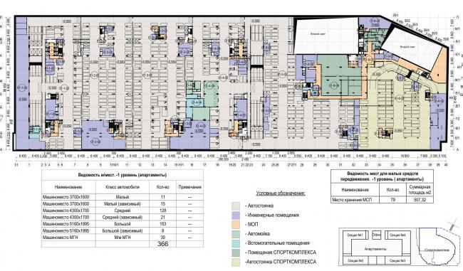 Многофункциональный комплекс с апартаментами и спортивной волейбольной ареной. План -1 уровня парковки © Архитектурная мастерская «Группа АБВ»