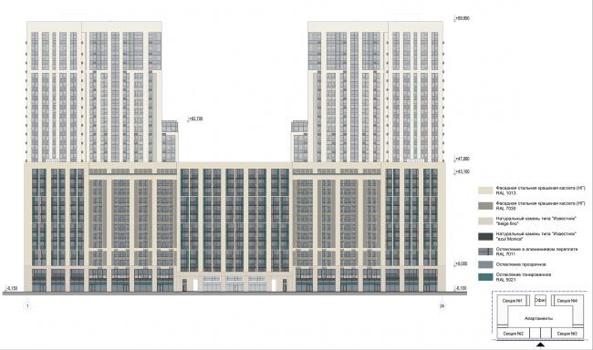 Многофункциональный комплекс с апартаментами и спортивной волейбольной ареной. Фасад в осях 1-24 © Архитектурная мастерская «Группа АБВ»