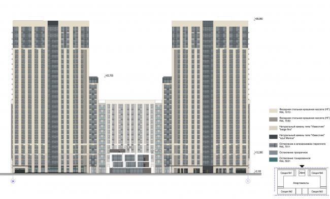 Многофункциональный комплекс с апартаментами и спортивной волейбольной ареной. Фасад в осях 24-1 © Архитектурная мастерская «Группа АБВ»