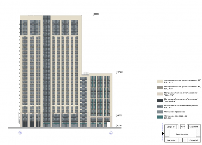 Многофункциональный комплекс с апартаментами и спортивной волейбольной ареной. Фасад в осях Н-А © Архитектурная мастерская «Группа АБВ»