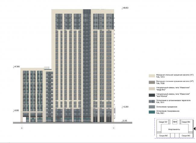 Многофункциональный комплекс с апартаментами и спортивной волейбольной ареной. Фасад в осях А-Н © Архитектурная мастерская «Группа АБВ»