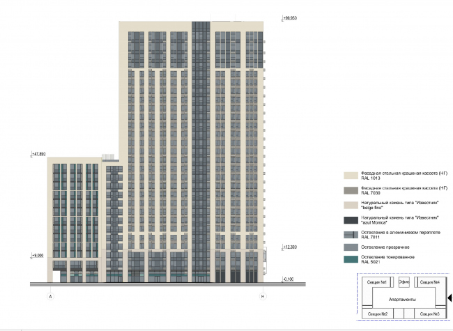 Multifunctional complex with apartments and a volleball arena. Facade in axes А-Н © ABV Group